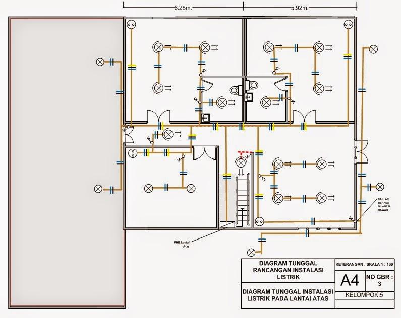 Wiring diagram instalasi rumah wire center menggambar rancangan instalasi listrik untuk rumah 2 tingkat dengan rh stc sharing com wiring diagram symbols residential electrical wiring diagrams cheapraybanclubmaster Images