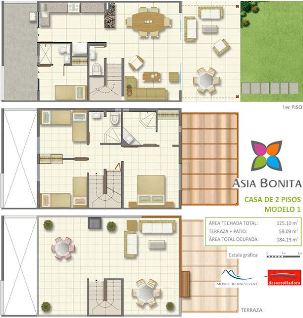 planos de casas de dos pisos en peru