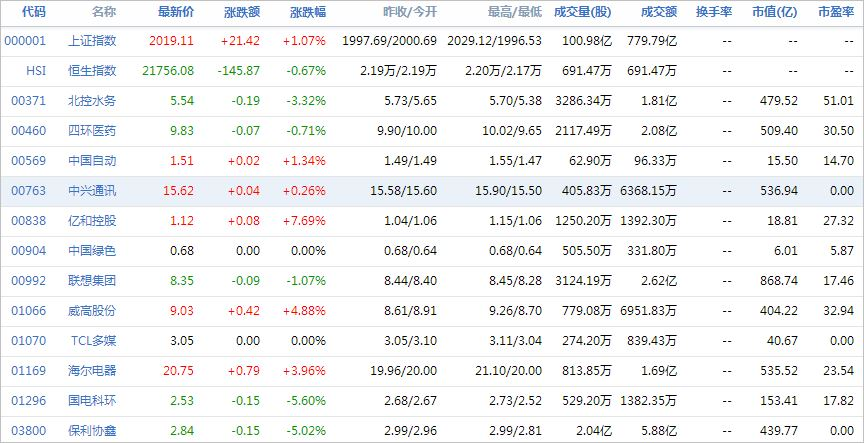中国株コバンザメ投資ウォッチ銘柄watch20140313