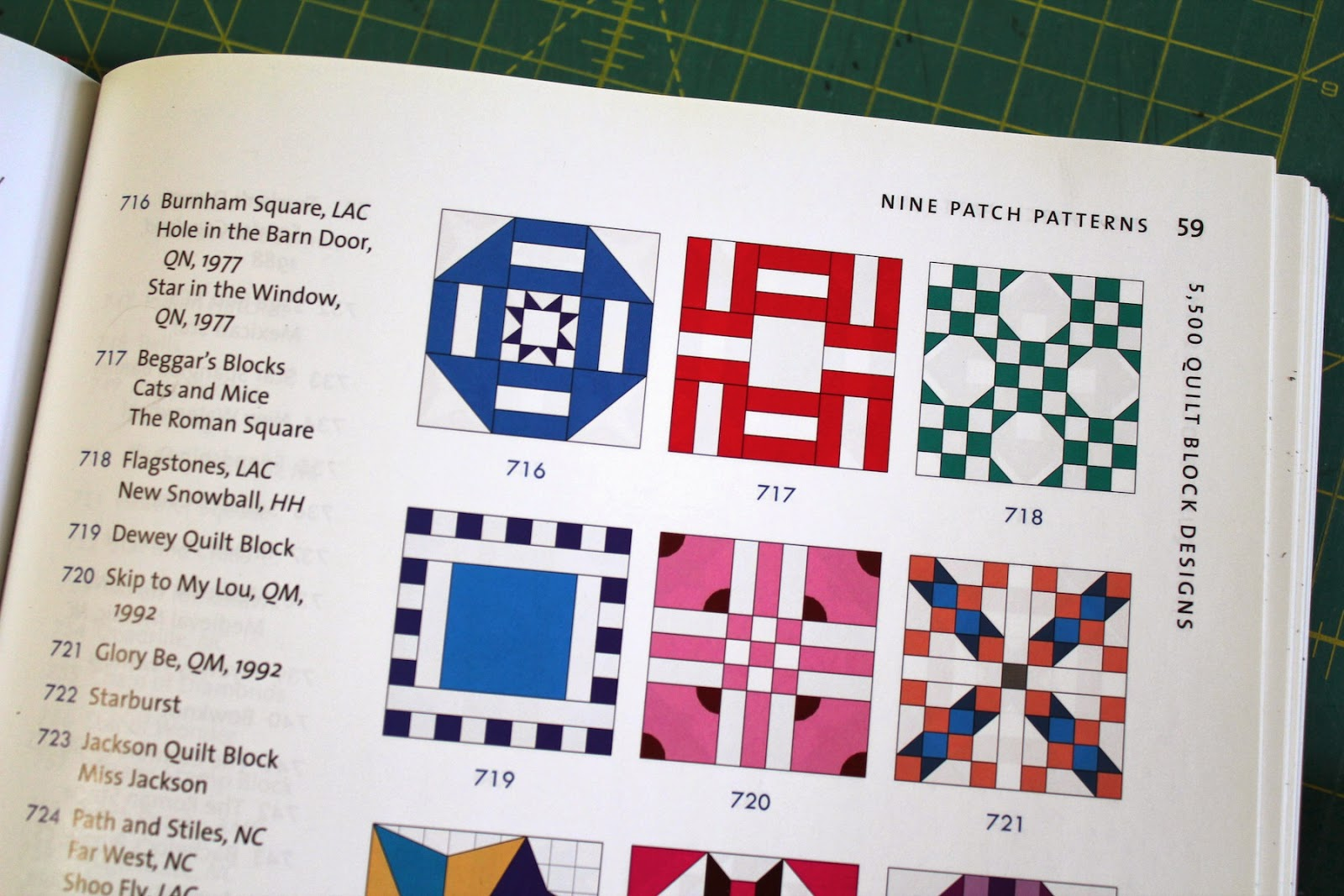 olive and ollie: tutorial: Bricklayer quilt block with American ... : 5500 quilt block designs - Adamdwight.com