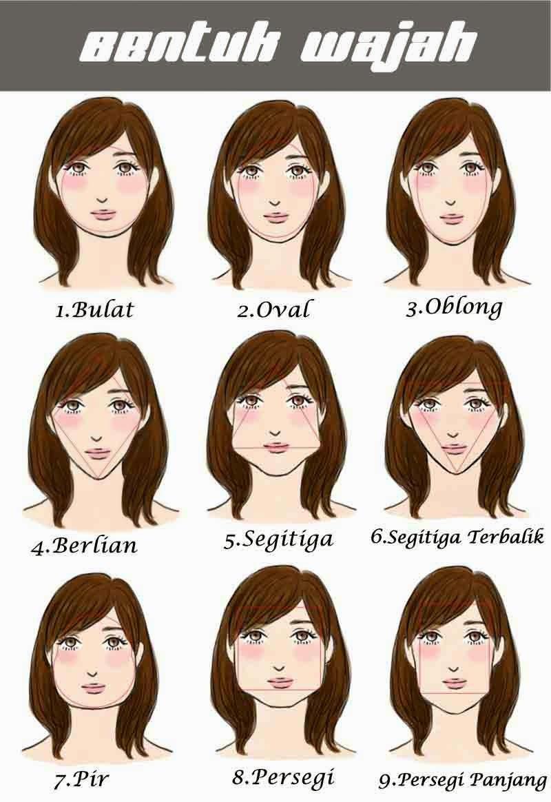 Bentuk wajah