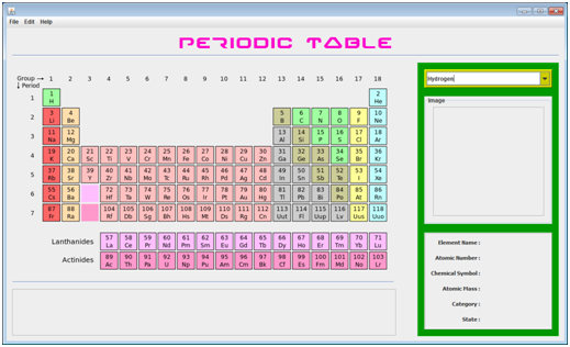 Net beans ide projects periodic table net beans ide java project posted urtaz Images