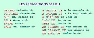 http://elcondefr.blogspot.com.es/2011/11/les-prepositions-de-lieu.html