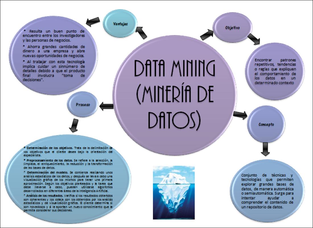 informatica administrativa 2