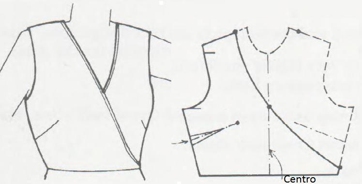 Molde blusa campesina - Imagui