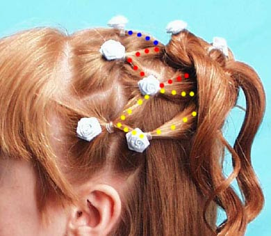 Peinados para niñas fáciles rapidos y bonitos Mujeres Femeninas - Peinados Para Niñas- Imagenes