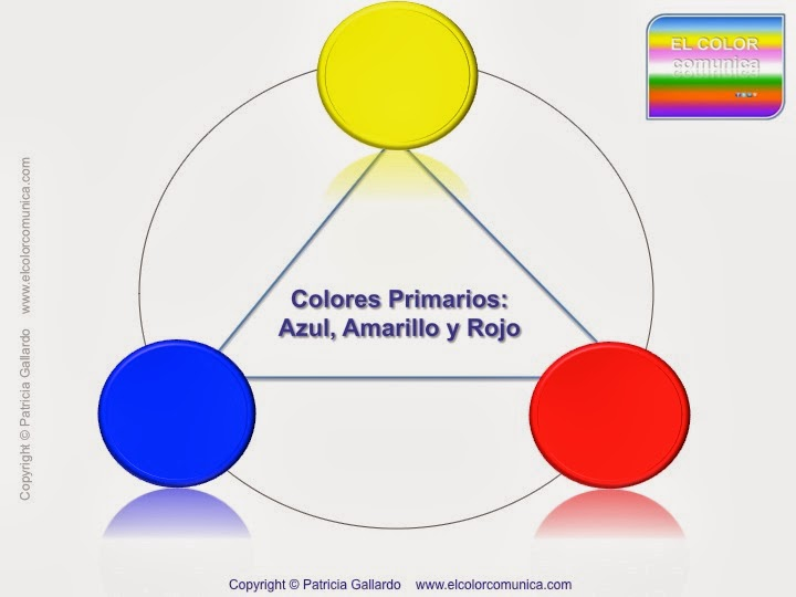 Teoria del color tipos de colores for Cuales son los colores minimalistas