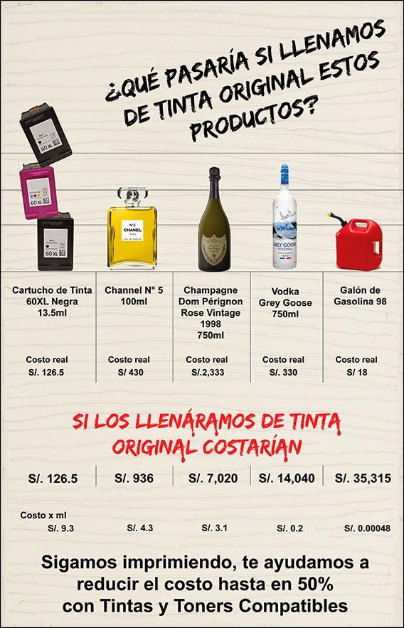 Comparación de Precios con Cartucho de Tinta Original de Impresora