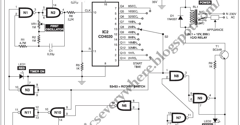electronics everywhere  programmable timer for appliances