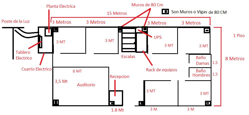 Final final planos de redes for Planos de oficinas administrativas