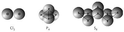 Contoh molekul unsur Cl2, P4, S8