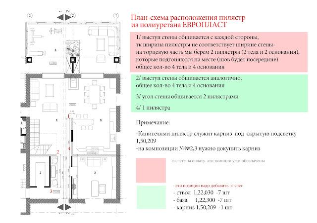 План-схема расположения