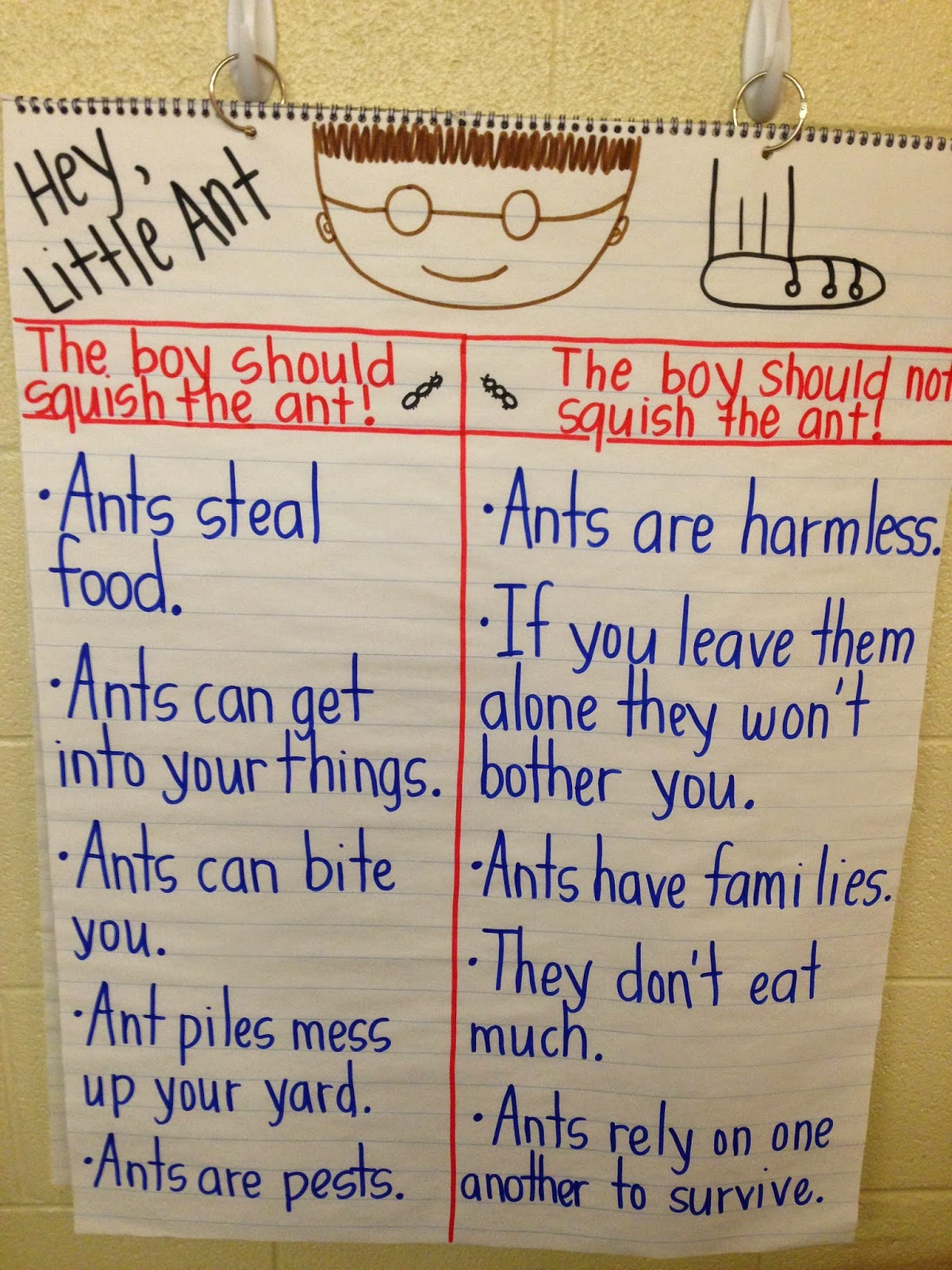 We began with hey little ant after reading we came up with reasons to support both of the opinions shown in the anchor chart below