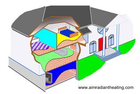 Calefacción por losa radiante residencial infografía