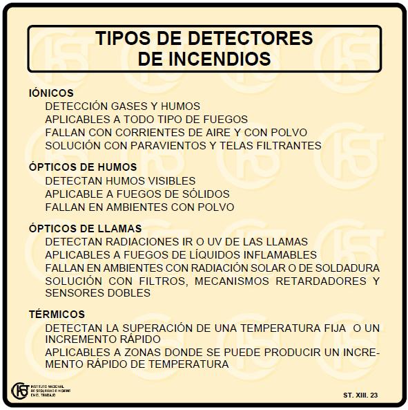 Sistemas de incendio - Detectores de humos ...