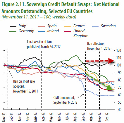 2013.04.14+ZH+CDS+Europa ZH: Qualè la prossima nazione? Le risposte del mercato del credito