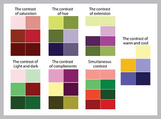 menempatkan-warna-kontras-dalam-ruang
