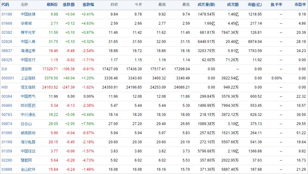 中国株コバンザメ投資ウォッチ銘柄watch20150116