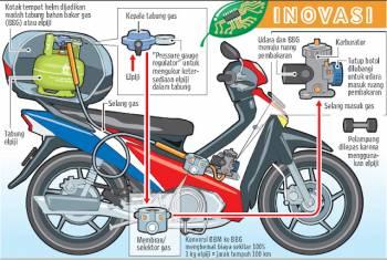 Inilah Sepeda Motor Berbahan Bakar Gas
