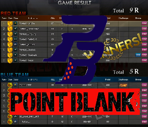 Cheat Point Blank Warmest 2014