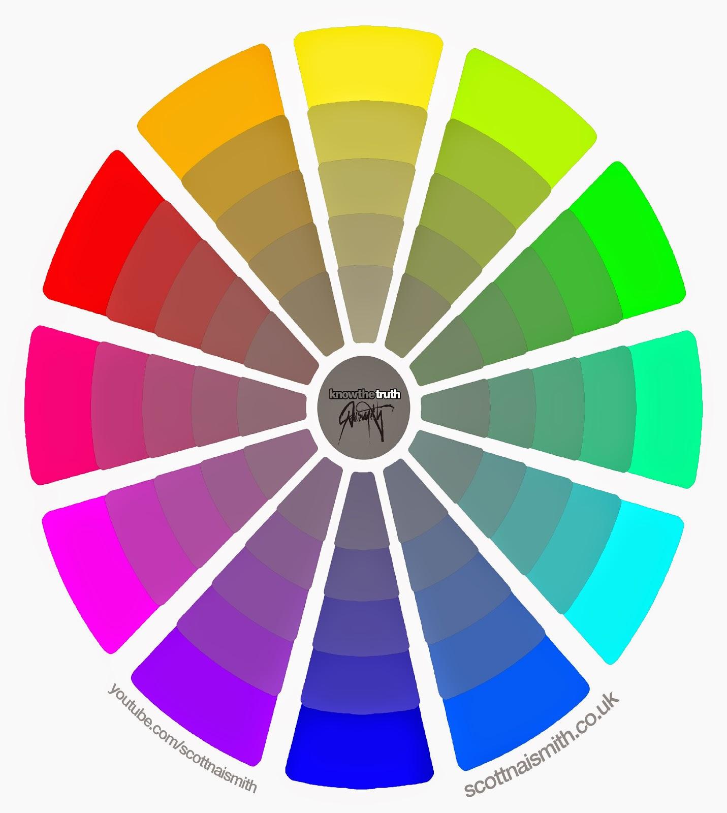 Color wheel online - Naismith Cmy Colour Wheel Borderless Scott Naismith Shop