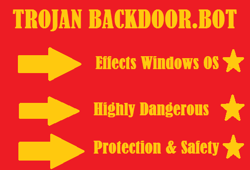 The Highly Dangerous Trojan Backdoor.Bor- Actions, Safety measures and Removal