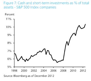 Необходимость модернизации основных фондов США как возможная угроза ралли на рынке акций