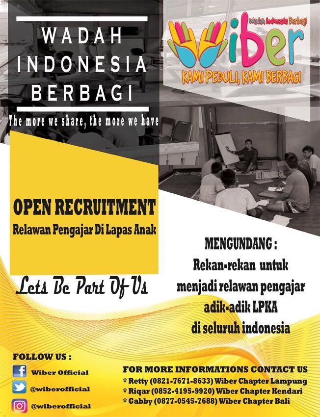 Wadah Indonesia Berbagi