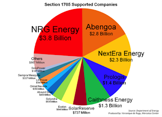 Solyndra-chart-2-580.png
