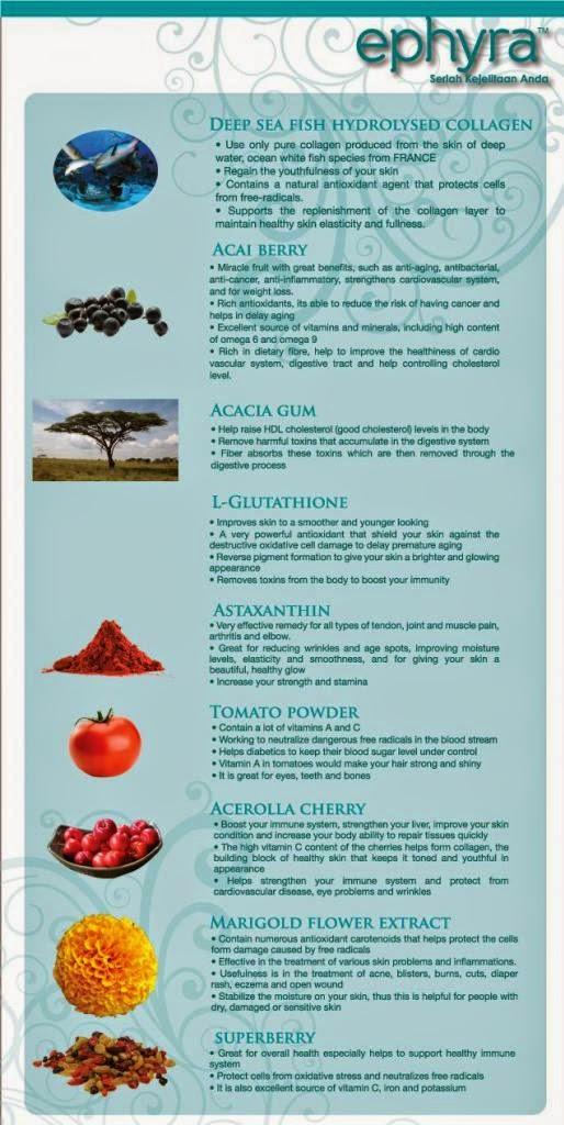 ramuan-ephyra