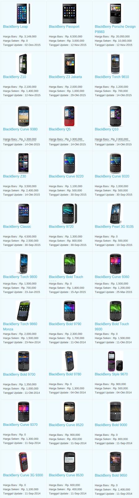 Daftar Harga Hp Blackberry Desember 2015
