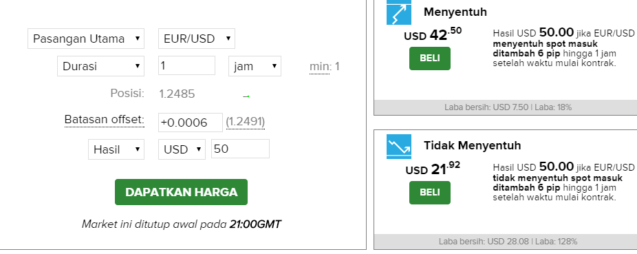 Cara menang di binary option