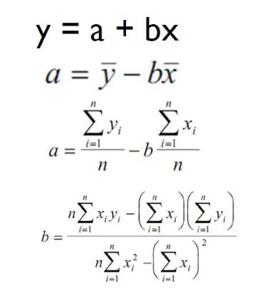 Statistika Teknik Sipil Statistika