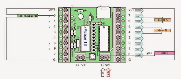 Esquema de conexión sensor infrarrojos, servo y motor en Pîcaxe