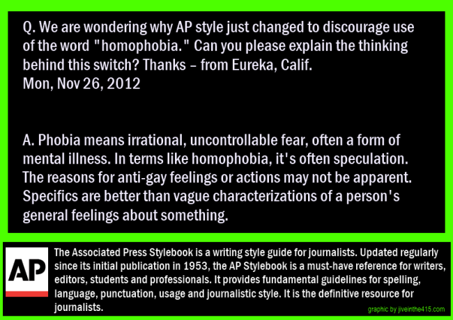 Thhe Associated Press Stylesheet discourages using the noun homophobia