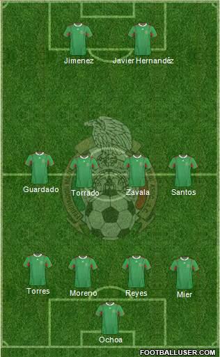 México jogo 22-06-2013 sistema tático