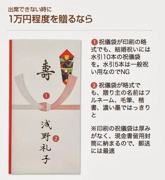 1万円程度
