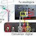GOVERNO ADIA DESLIGAMENTO DE SINAL DE TV ANALÓGICO - 25/01/2016