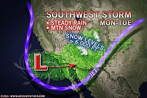 >UK commences busiest week of weather in years with two storms and potential snow to follow