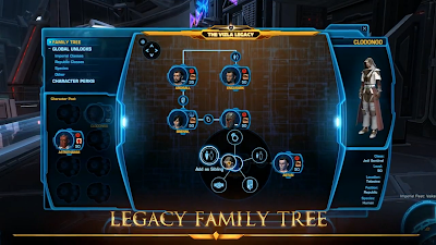 Star Wars: The Old Republic Legacy Family Tree