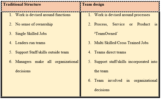 norms within a virtual team essay This article discusses different perspectives on the advantages and disadvantages of the virtual virtual team is an its advantages and disadvantages.
