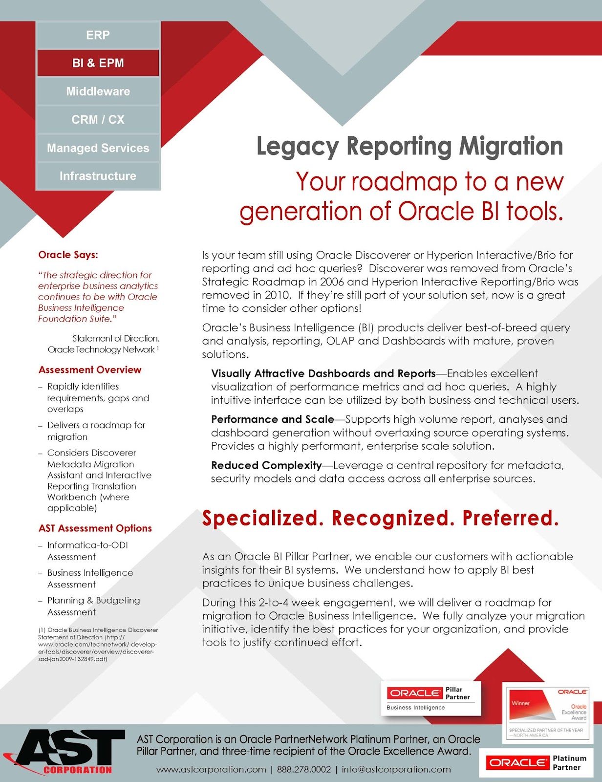 discoverer was removed from oracles strategic roadmap in 2006 and hyperion interactive reportingbrio was removed in