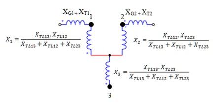 Membuat diagram urutan jendela den ngabei sedangkan untuk impedansi urutan negatif memiliki nilai impedansi yang sama dengan impedan urutan positif namun tidak terdapat sumber pada rangkaian ccuart Image collections