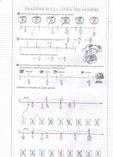 Didattica matematica scuola primaria frazioni e linea dei for Linea dei numeri da stampare