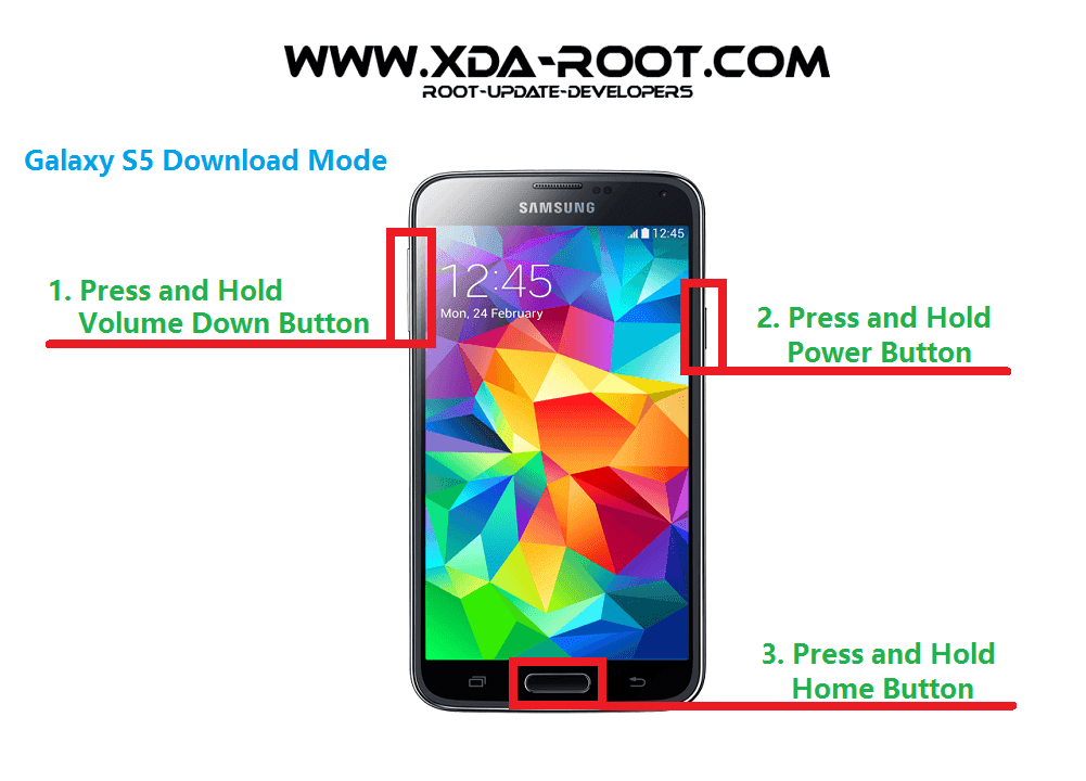 DOWNLOAD-MODE-SAMSUNG-GALAXY S5-G900P