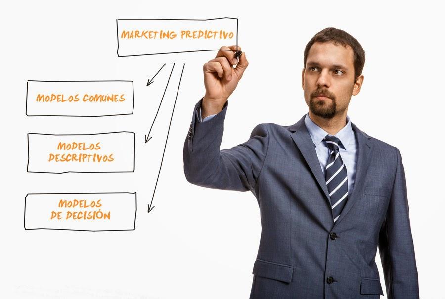 ventajas-marketing-predictivo