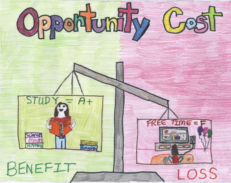 what does the economic term opportunity cost mean Opportunity cost – basic economics concept opportunity cost is always expressed in terms of what we gave up in order to get something else.