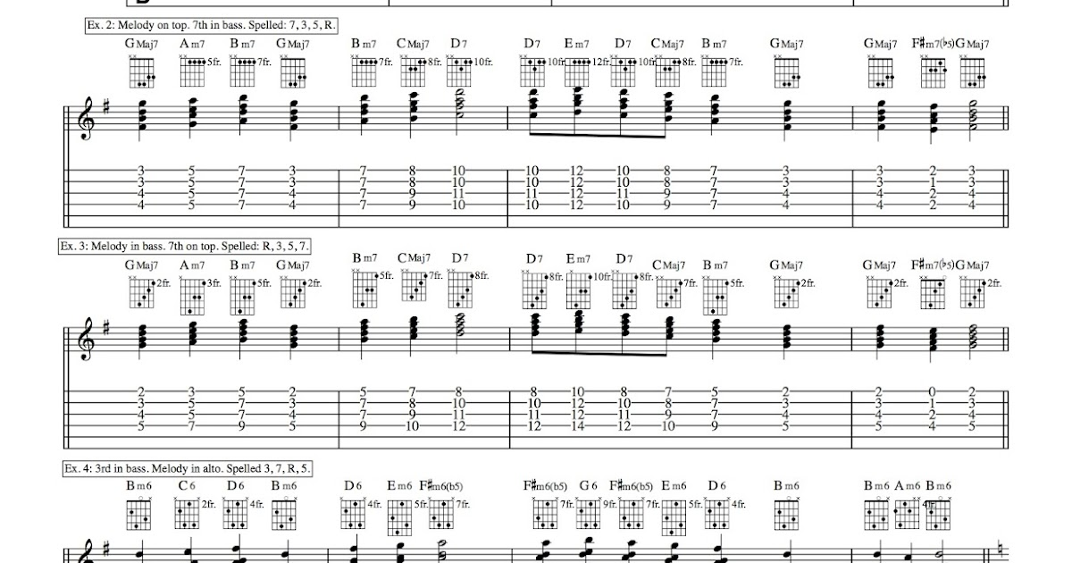 Prester John Guitar How To Learn New Chords And Create Your Own