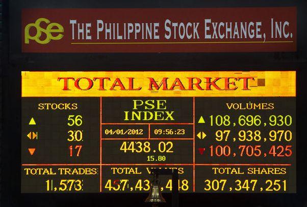 Morgan Stanley Sees Philippine Stocks Rallying Best