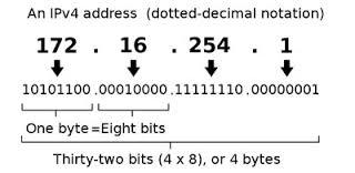 Networking Basics - IP address, netmasks and subnets - Kali Linux ...